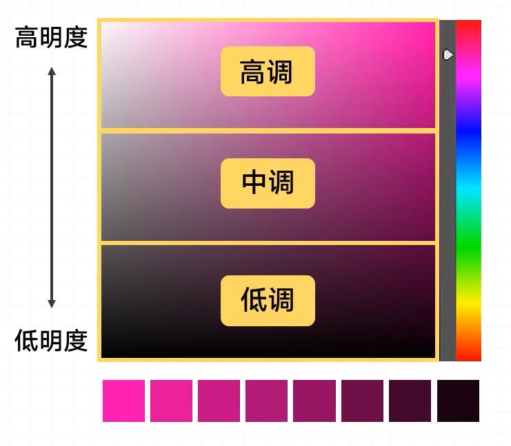 图片[14]-色彩搭配速成-优然创能