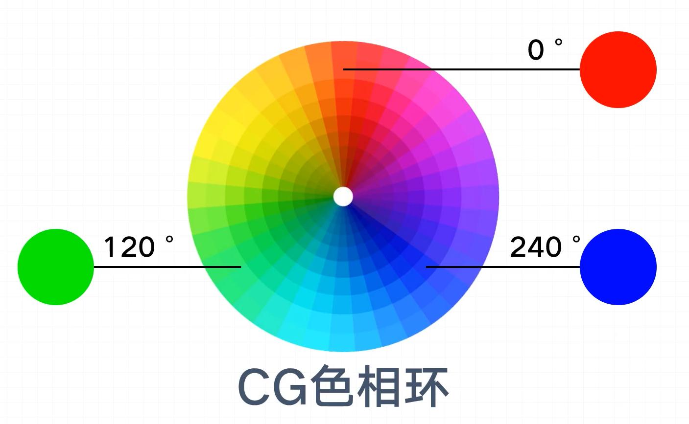 图片[4]-色彩搭配速成-优然创能